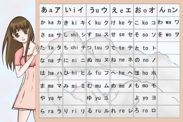 Escrita Huragana à esquerda, letras romanas ao centro e o katakana à esquerda.